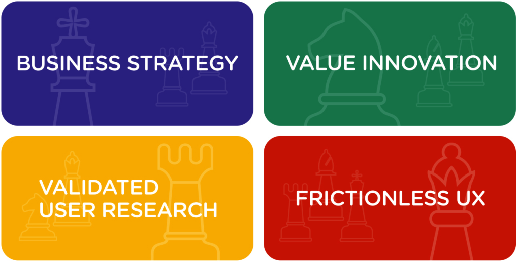 The Four Tenets of UX Strategy